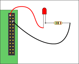 Project 1: GPIO Led using Python